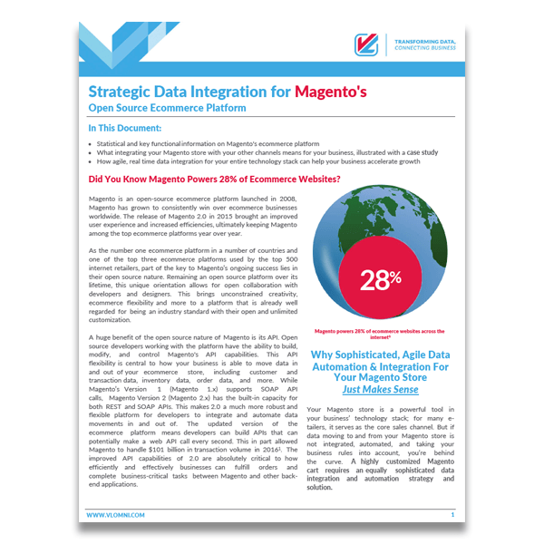 Download-the-Strategic-Data-Integration-for-Magentos-Open-Source-Ecommerce-Platform-Ebook-Whitepaper