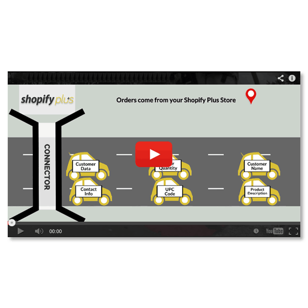connector video, how they work, shopify plus