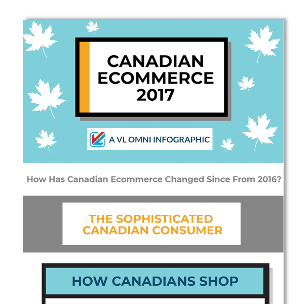 vl omni infographic, how canadian ecommerce has changed since 2016