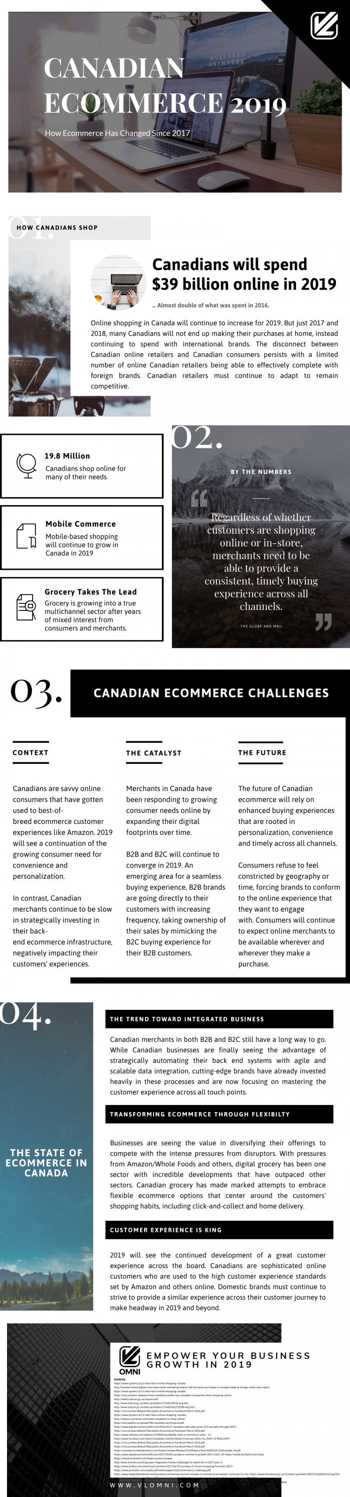 Canadian Ecommerce 2019 - A VL OMNI Infographic