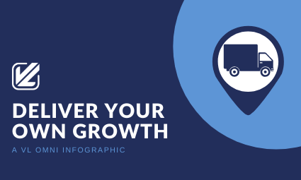 infographic deliver your own growth