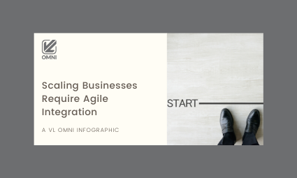 Scale your business with agile integration