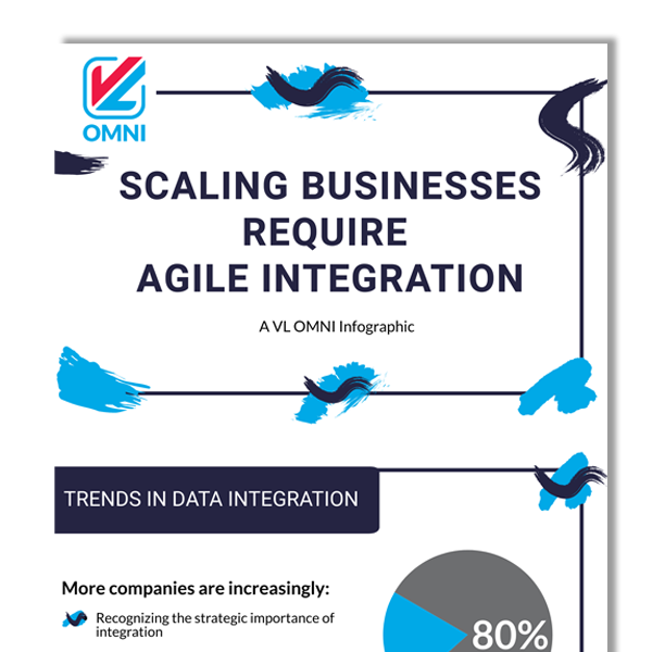 Scaling businesses require agile data integration