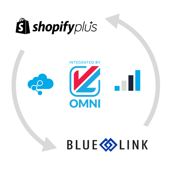 Blue Link ERP + Shopify Plus Connector