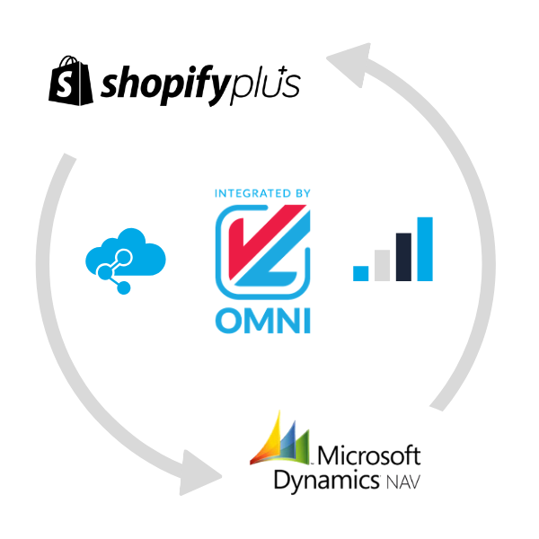 MS Dynamics NAV - Shopify Plus Integration Connector
