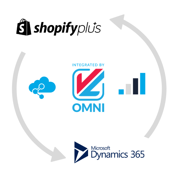 Microsoft Dynamics 365 Business Central to Shopify Plus