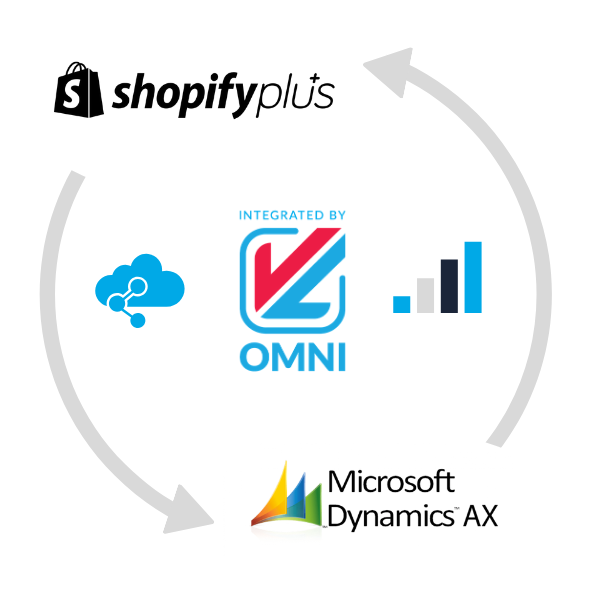 Microsoft Dynamics AX to Shopify Plus Integration Connector