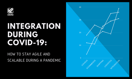HOW TO STAY AGILE AND SCALABLE DURING A PANDEMIC